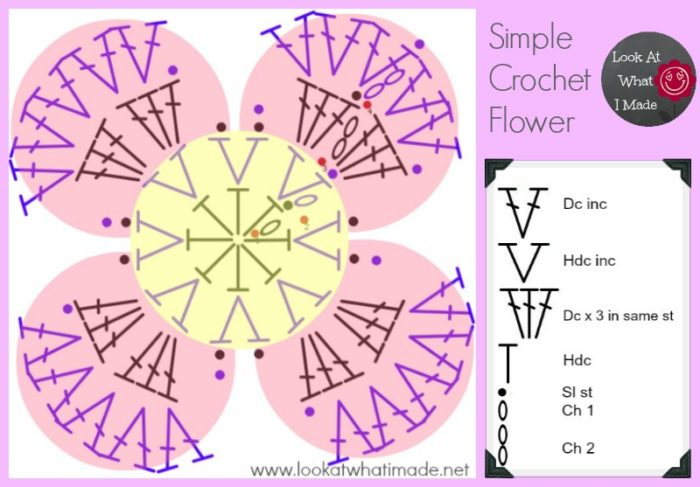 Simple Crochet Flower Chart and Legend