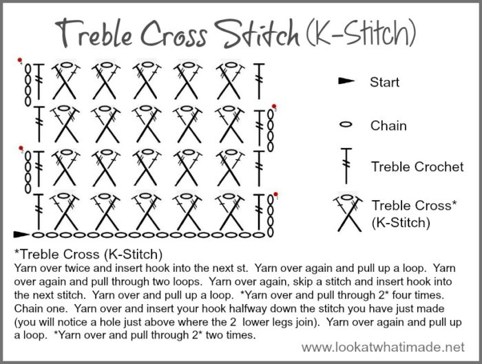 Crochet Treble Cross Stitch K Stitch