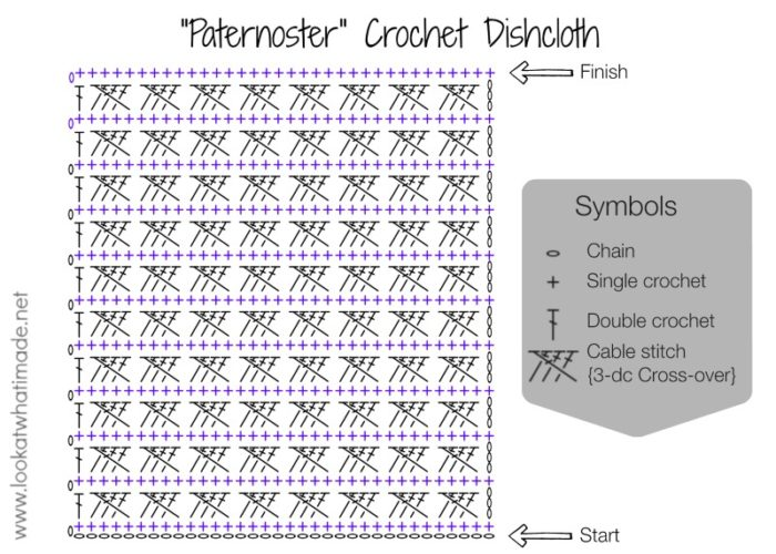 Crochet Stitches Written Instructions : Cable Stitch Dishcloth { 2 Free Patterns} - Look At What I Made