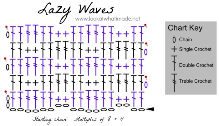 How to crochet lazy waves look at what i made crochet lazy waves chart ccuart Choice Image