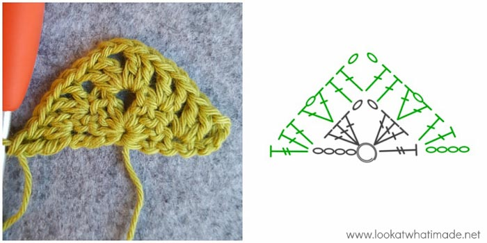 Namaqualand Shawl Pattern ⋆ Look At What I Made