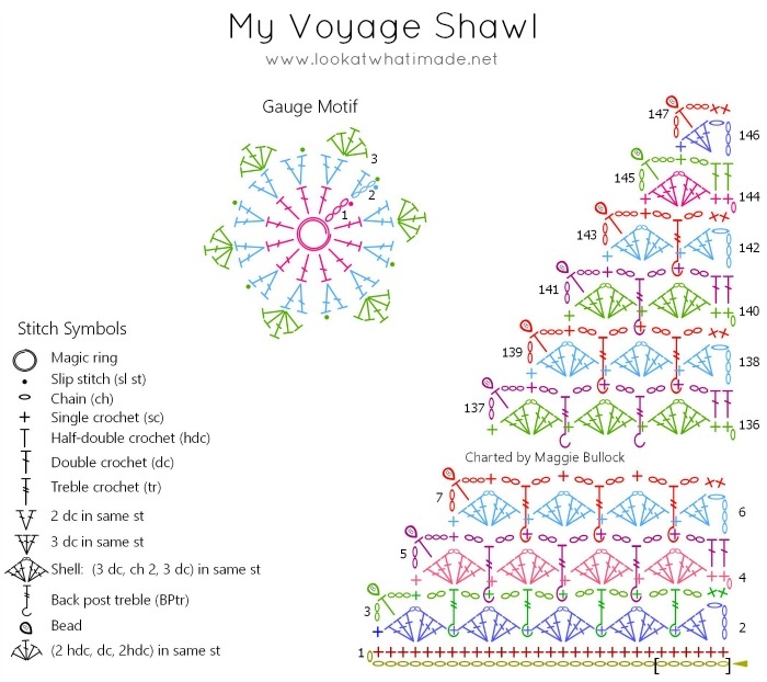 My Voyage Shawl Crochet Pattern